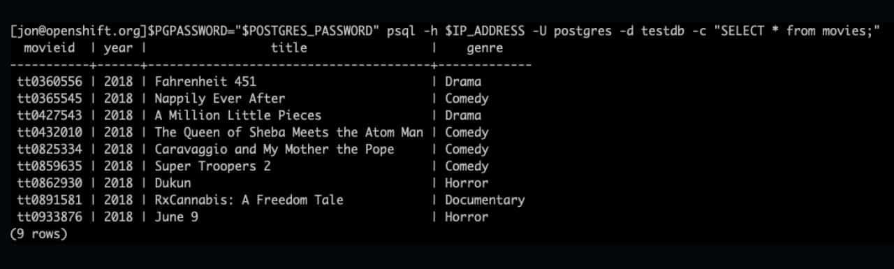 Deploy PostgreSQL on OpenShift - Load data