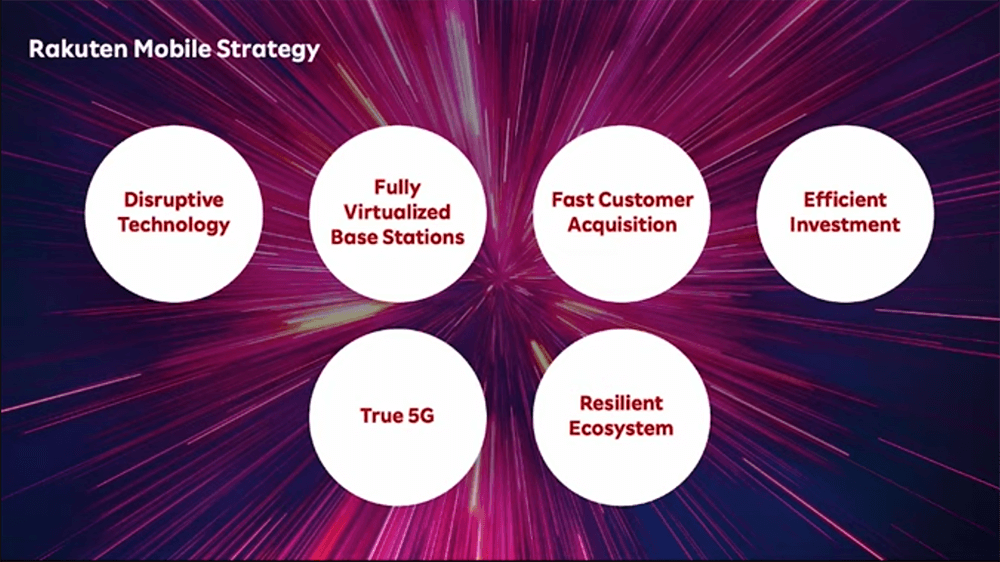Rakuten Mobile & NEC Webinar: 5G Technology and Co-Development